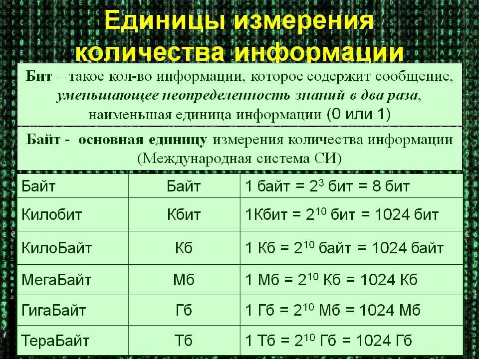таблица размера фотографии и объема данных хилтон выглядит