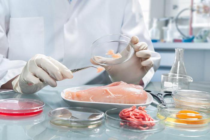 Виды санитарно эпидемиологической экспертизы