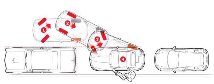 параллельная парковка пошаговая инструкция на площадке