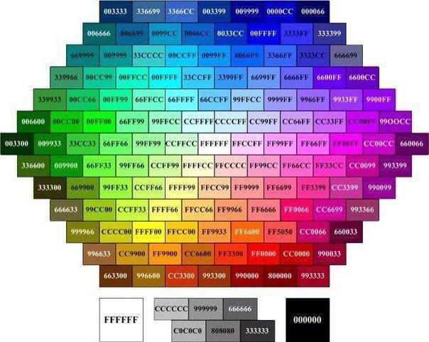 Мта цвет коды