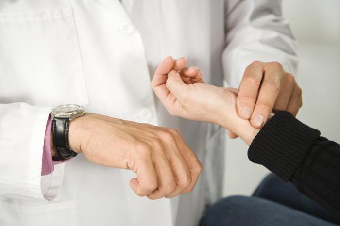 Что означает чсс в медицине