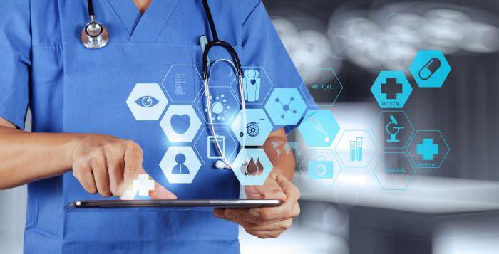 телемедицина в здравоохранении
