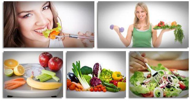 диета от доктора гаврилова меню на неделю