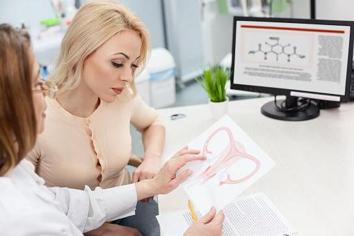 Ихтиоловые свечи в гинекологии применение отзывы