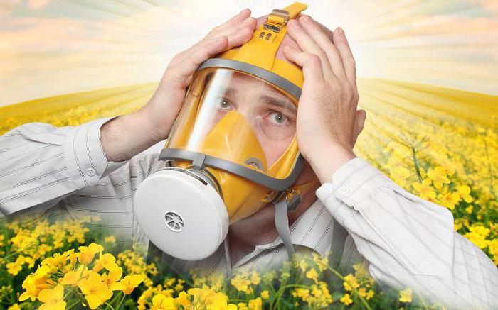 чешутся уши аллергия