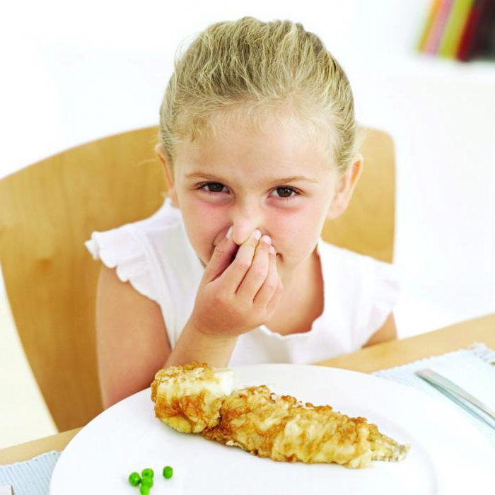 аллергия на рыбу у ребенка проявление