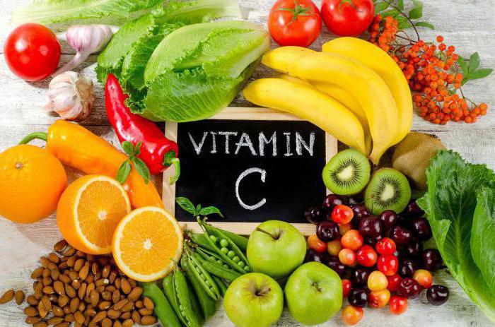 витамин с переизбыток