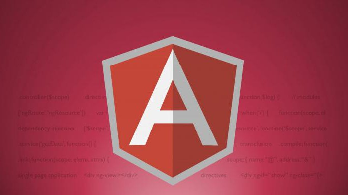 Веб программисты: описание профессии, плюсы и минусы