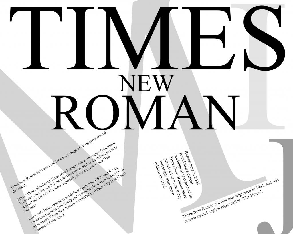 Шрифты CSS font-family: Times New Roman