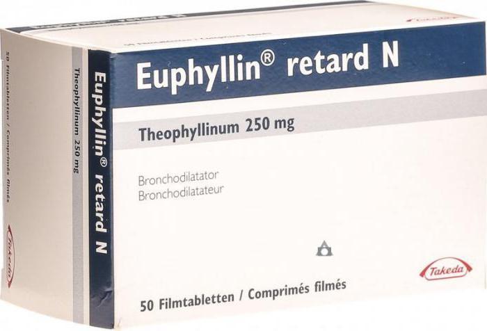 Эуфиллин при отеках при беременности дозировка thumbnail