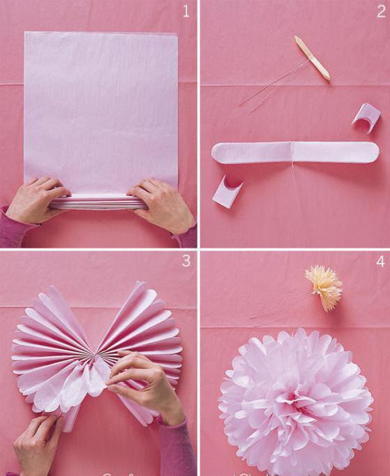 как сделать гирлянду на день рождения ребенка своими руками