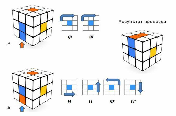 скоростная сборка кубика рубика 3х3