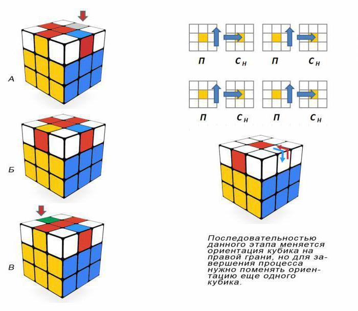 схема сборки кубика рубика 3х3 для начинающих
