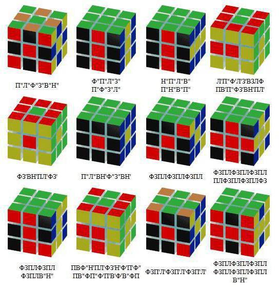 рекорд сборки кубика рубика 3x3