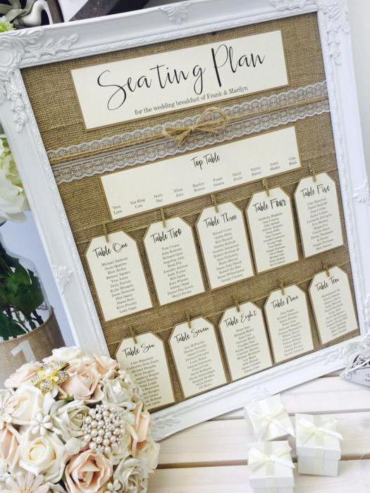 примеры для знакомства гостей на свадьбе