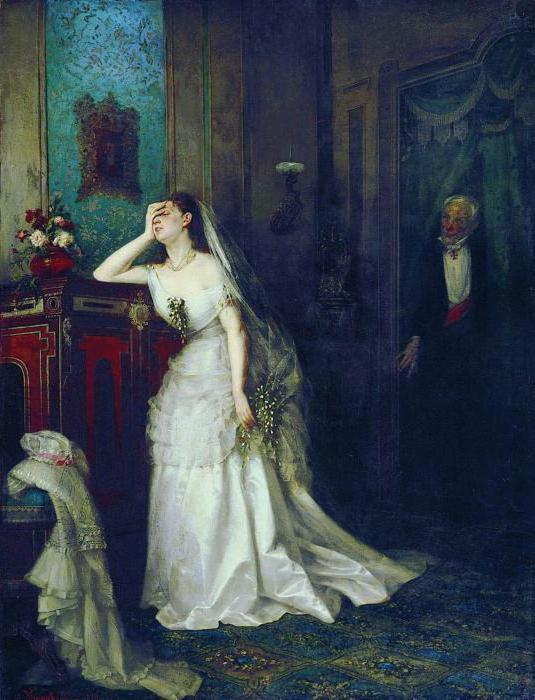 обязанности сватов со стороны жениха
