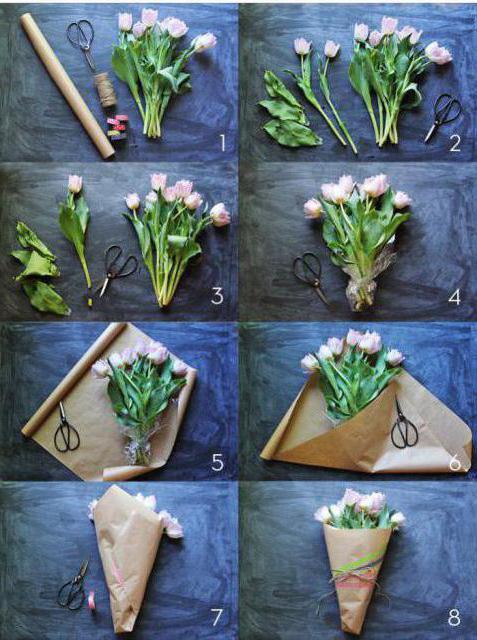 Как упаковать цветы в крафт-бумагу: подробные инструкции и лучшие идеи