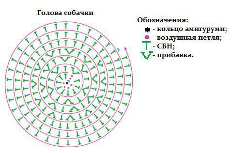 Собачка крючком - схема и описание, особенности и рекомендации
