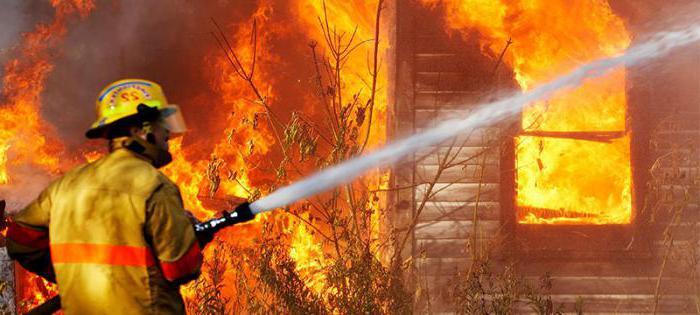 сп 10 13130 внутренний противопожарный водопровод