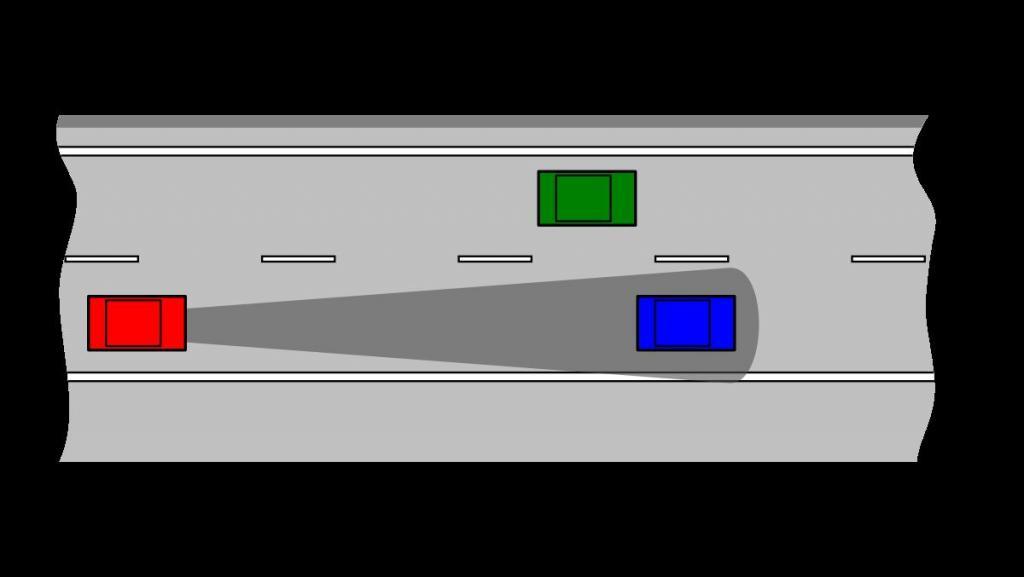 Автоматический круиз-контроль