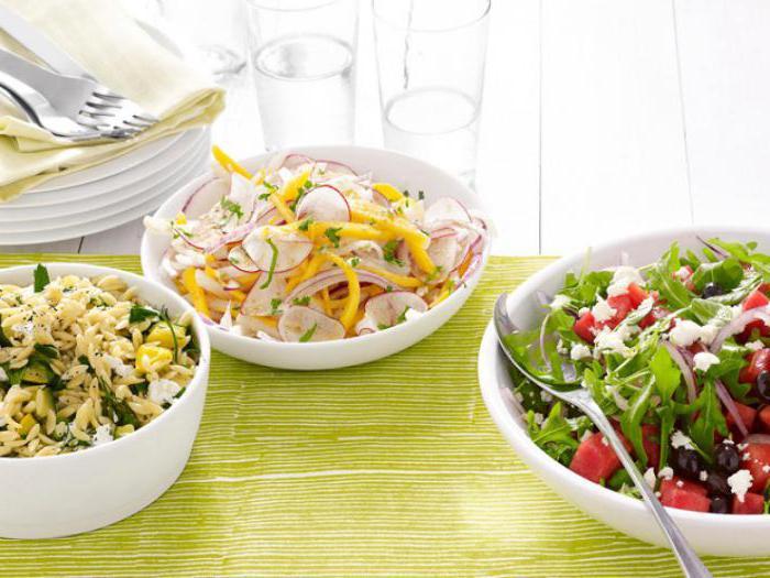 Названия салатов с курицей