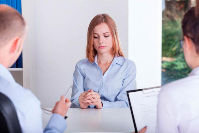 однажды Собеседование на должность юриста вопросы изможденным каким-то