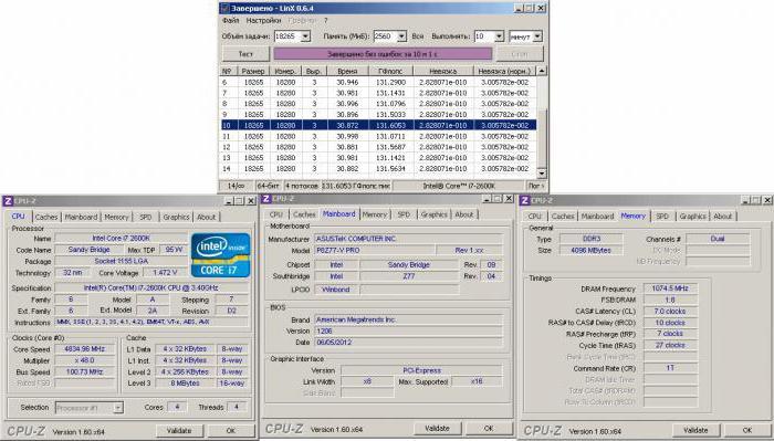 Материнская плата Asus P8Z77 VPRO: характеристики, отзывы
