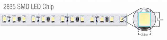 смд светодиоды 2835 характеристики