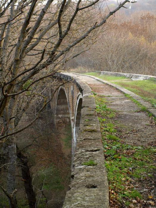 Где находится Немецкий мост в Ставрополе?