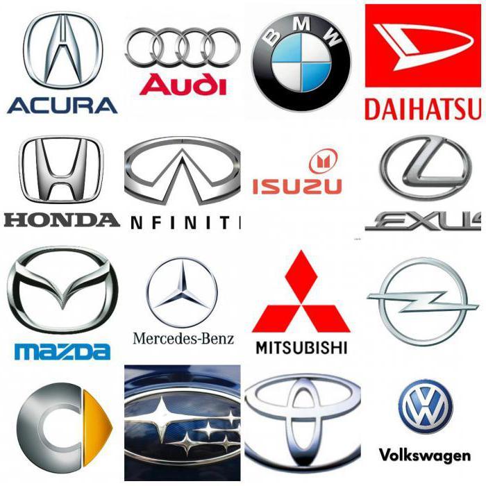 Автомобильные значки с названиями картинки