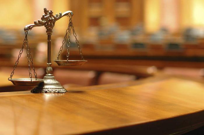 акты уставных судов