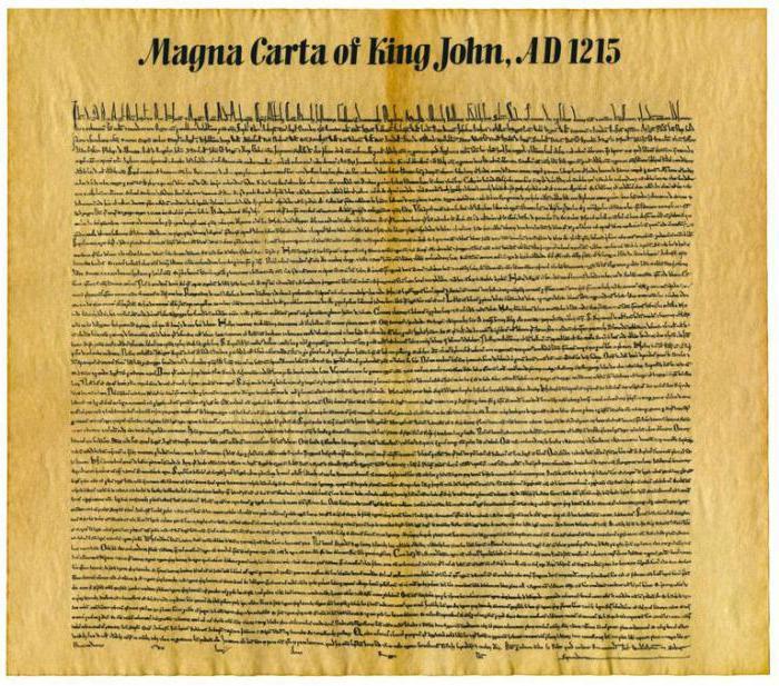 великая хартия вольностей 1215 года