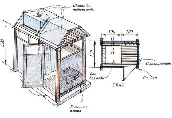 самодельная душевая кабина из поликарбоната