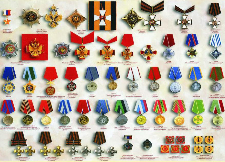 Все ордена россии картинки