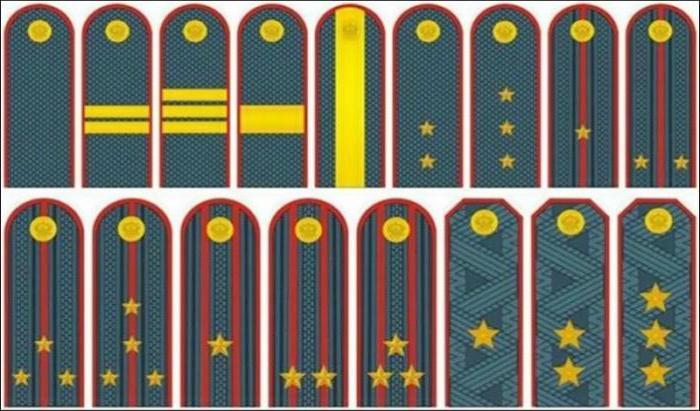 Погоны сержанта ФСИН