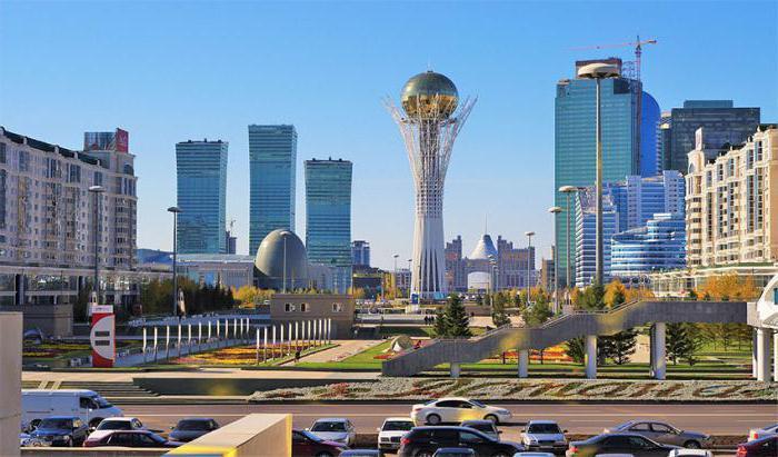 Банки Казахстана рейтинг