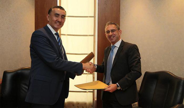 Рейтинг депозитов банков Казахстана