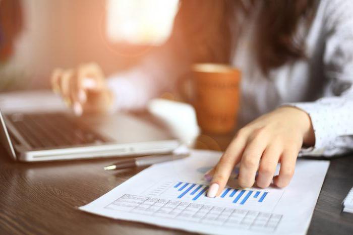 Срок сдачи расчета по страховым взносам