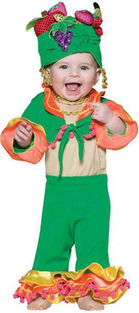 Бразильский костюм для мальчика