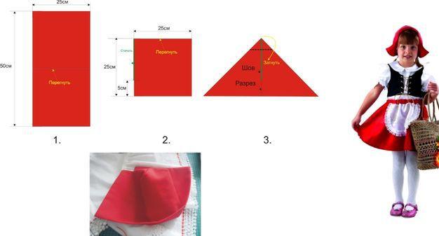 Выкройка красной шапочки для костюма