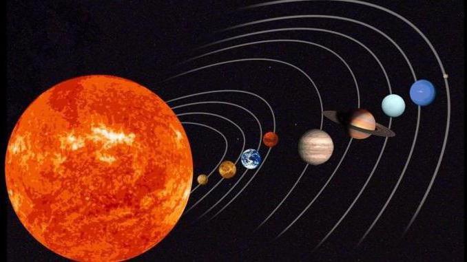 Солнечная система как нарисовать