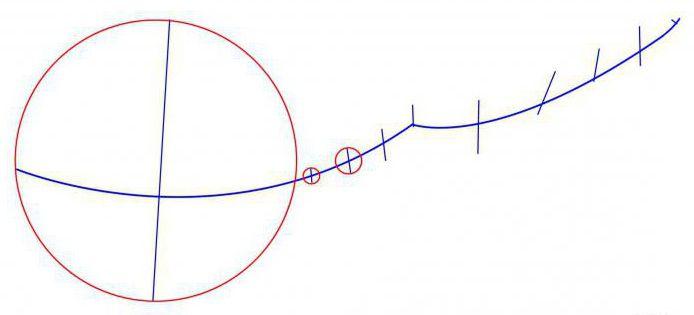 Как нарисовать солнечную систему карандашом