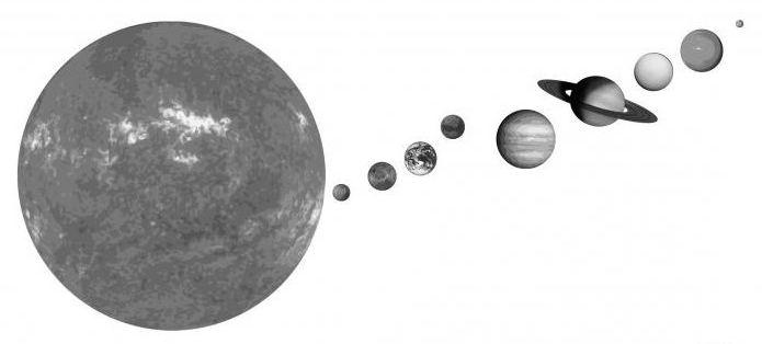 Нарисовать солнечную систему поэтапно