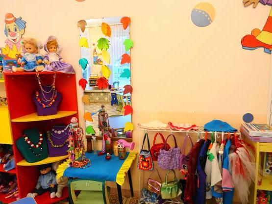 уголок ряженья в детском саду