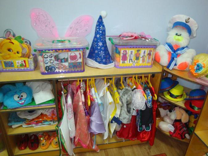 уголок ряженья в детском саду оформление