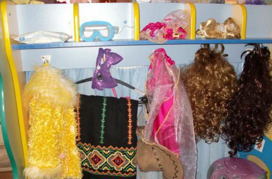 костюмы для уголка ряжения в детском саду