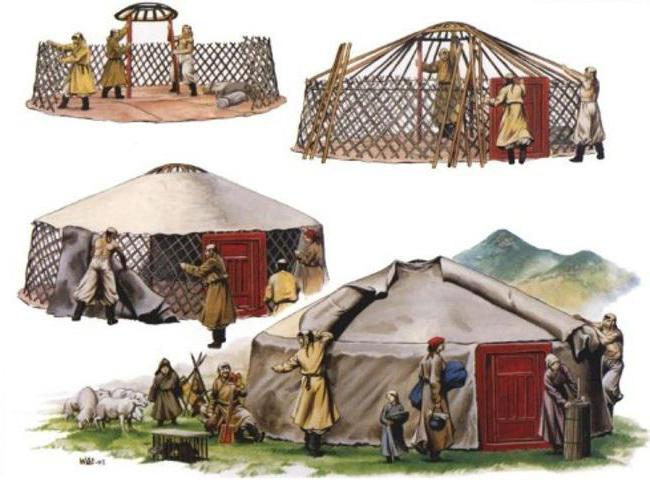 How to draw a tent of a nomad? Step by step instructions