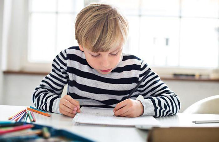 молитва об учебе детей