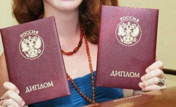 Второе высшее образование в СПб психология