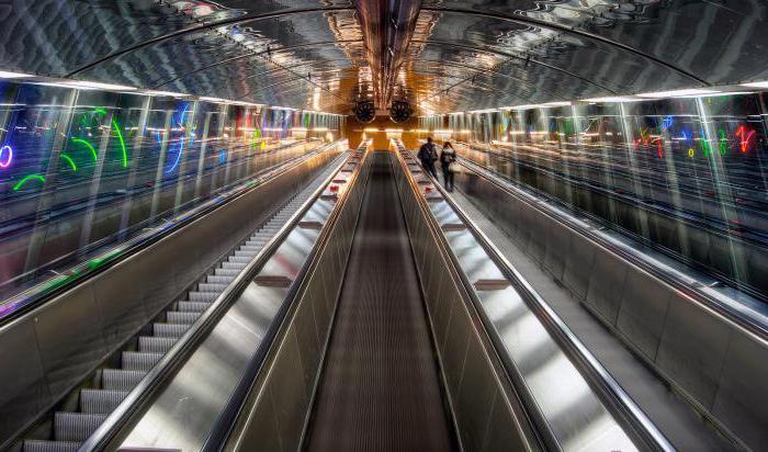 городское транспортное предприятие хельсинки
